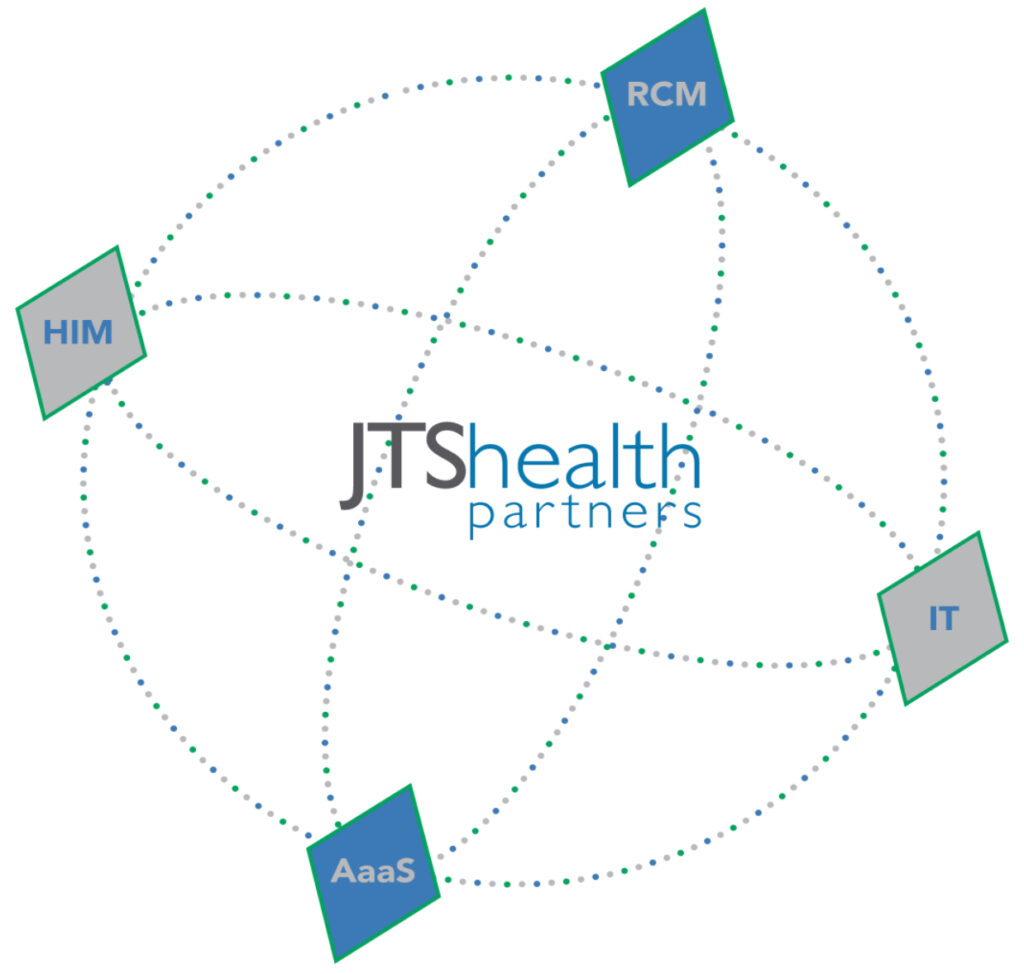 JTS Healthcare Management Consulting Services Graphic