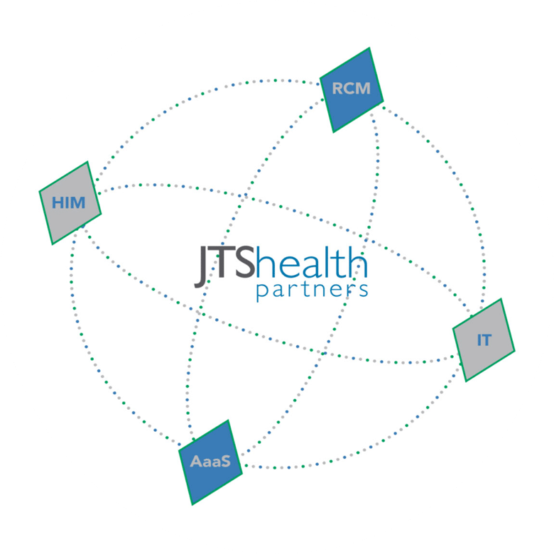 JTS Health Partners Services